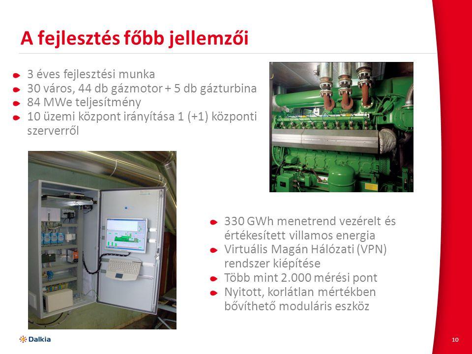 A fejlesztés főbb jellemzői 10 3 éves fejlesztési munka 30 város, 44 db gázmotor + 5 db gázturbina 84 MWe teljesítmény 10 üzemi központ irányítása 1 (