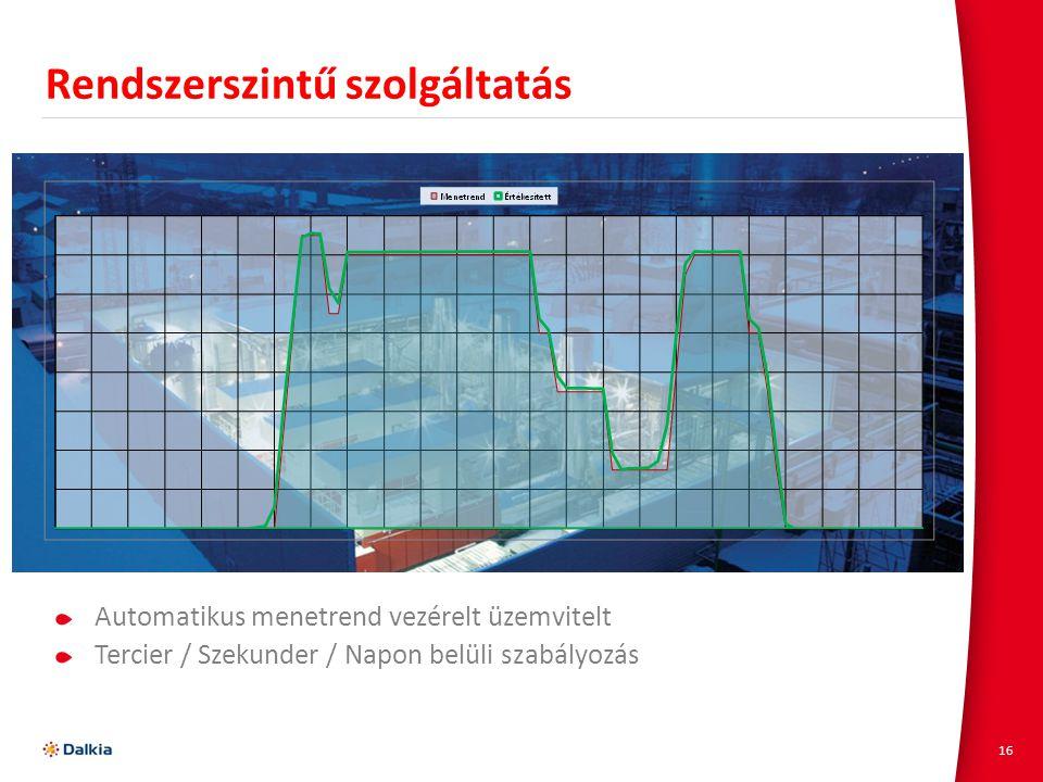 16 Rendszerszintű szolgáltatás Automatikus menetrend vezérelt üzemvitelt Tercier / Szekunder / Napon belüli szabályozás