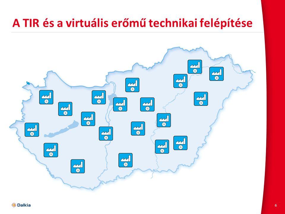 6 A TIR és a virtuális erőmű technikai felépítése