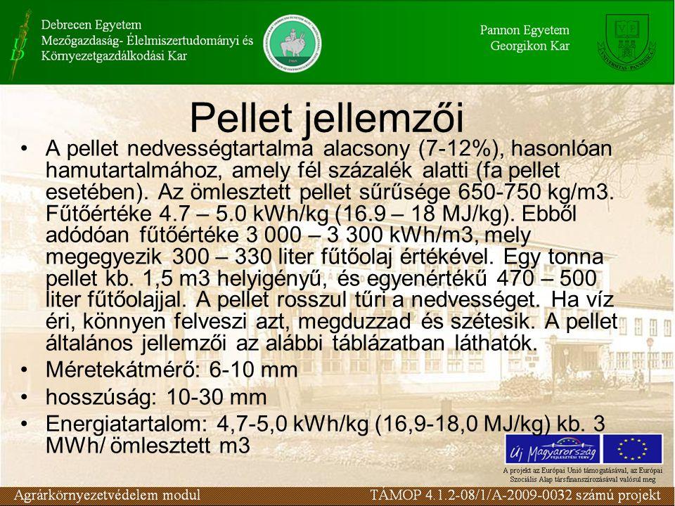 Pellet jellemzői A pellet nedvességtartalma alacsony (7-12%), hasonlóan hamutartalmához, amely fél százalék alatti (fa pellet esetében). Az ömlesztett