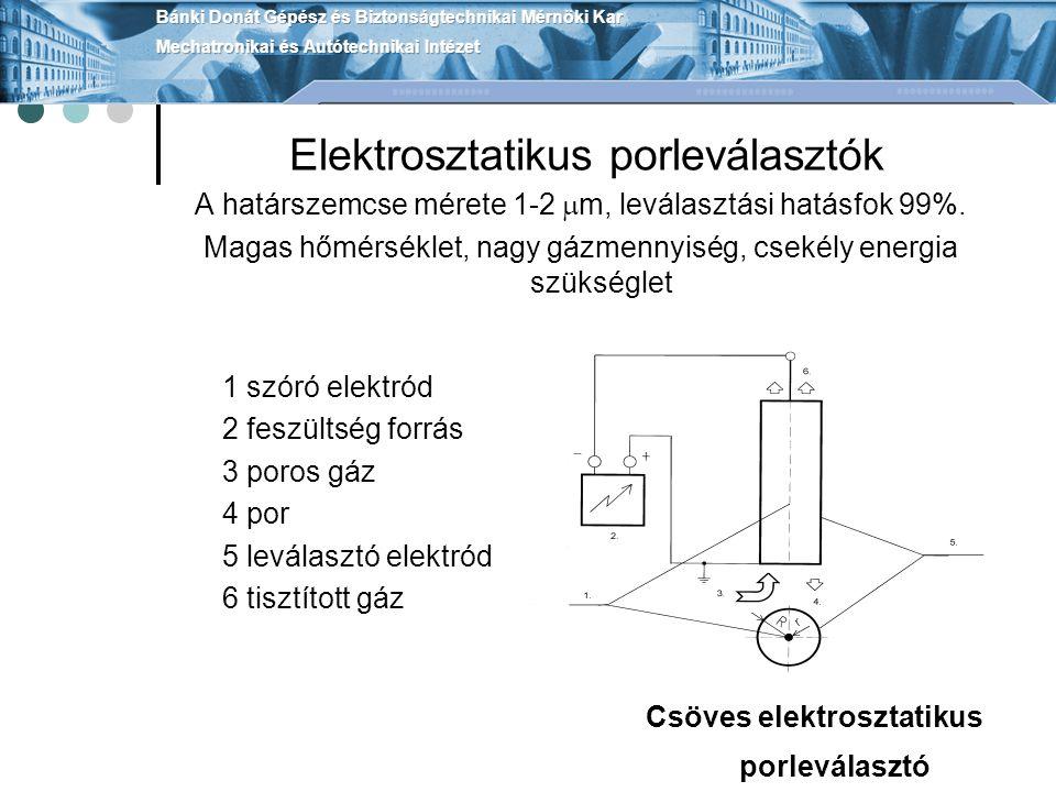 Porszűrők A gázt szűrőanyagon vezetik át, amelyen a szűrő pórusainál kisebb szemcsék fennakadnak A porszűrők leválasztási hatásfoka 99%, határszemcse átmérője 0,5  m alatt van