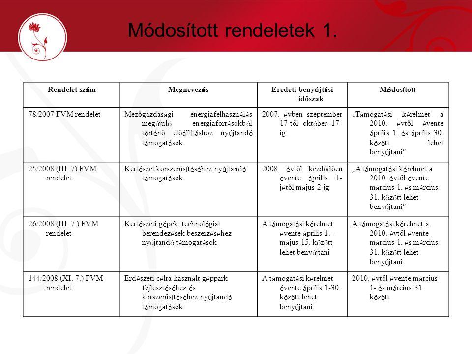 Módosított rendeletek 1.