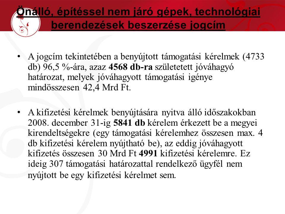 Önálló, építéssel nem járó gépek, technológiai berendezések beszerzése jogcím A jogcím tekintetében a benyújtott támogatási kérelmek (4733 db) 96,5 %-ára, azaz 4568 db-ra születetett jóváhagyó határozat, melyek jóváhagyott támogatási igénye mindösszesen 42,4 Mrd Ft.