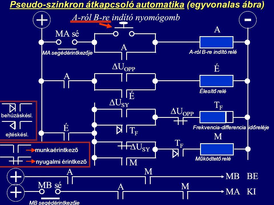 Pseudo-szinkron átkapcsoló automatika (egyvonalas ábra) - + + behúzáskésl. ejtéskésl. +