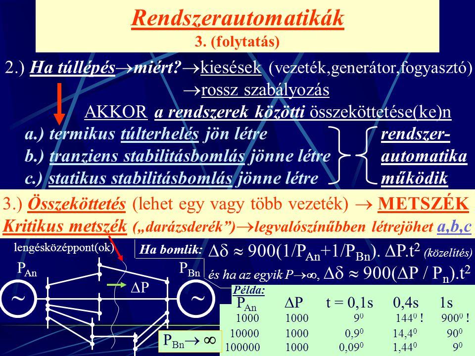 Rendszerautomatikák 3. (folytatás) 2.) Ha túllépés  miért?  kiesések (vezeték,generátor,fogyasztó)  rossz szabályozás AKKOR a rendszerek közötti ös