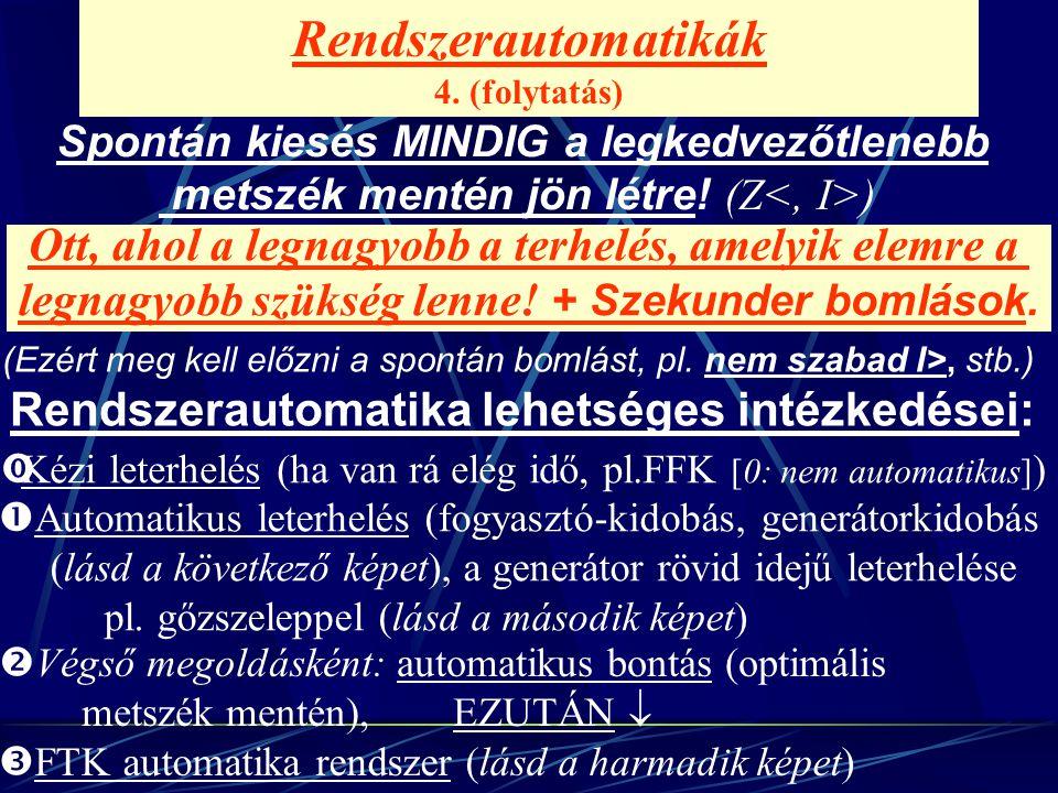 Generátor-fogyasztó kidobása P Bn   P An ΔPΔP generátor kidobás fogyasztói kidobás ΔPΔP Mindig a kisebb rendszerben kell beavatkozni Ha veszélyesen megnő az átviteli teljesítmény: