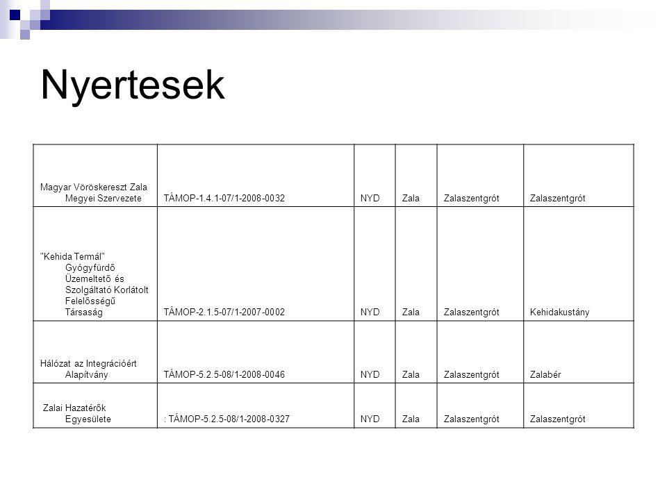 Nyertesek Magyar Vöröskereszt Zala Megyei SzervezeteTÁMOP-1.4.1-07/1-2008-0032NYDZalaZalaszentgrót