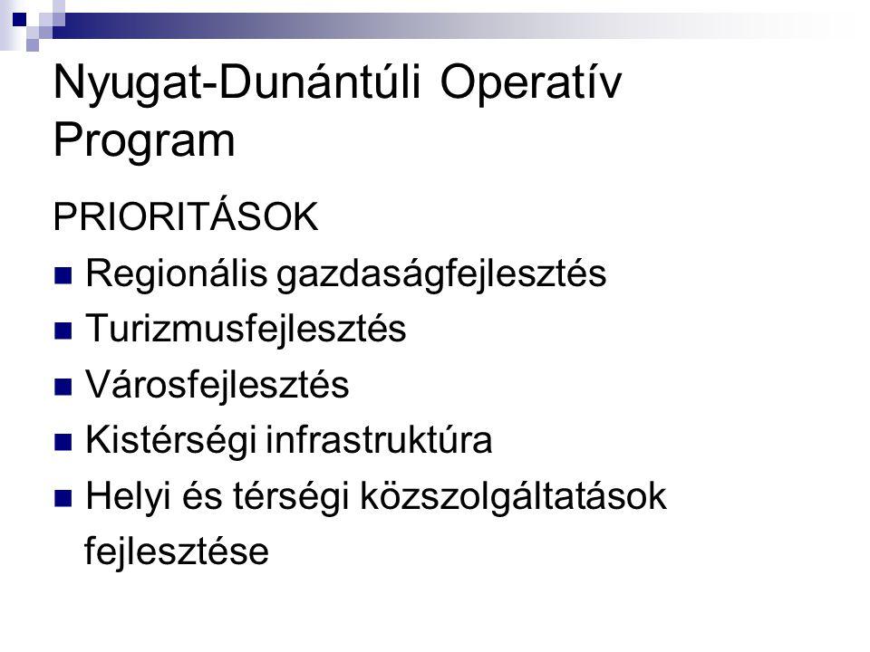 Nyugat-Dunántúli Operatív Program PRIORITÁSOK Regionális gazdaságfejlesztés Turizmusfejlesztés Városfejlesztés Kistérségi infrastruktúra Helyi és térs