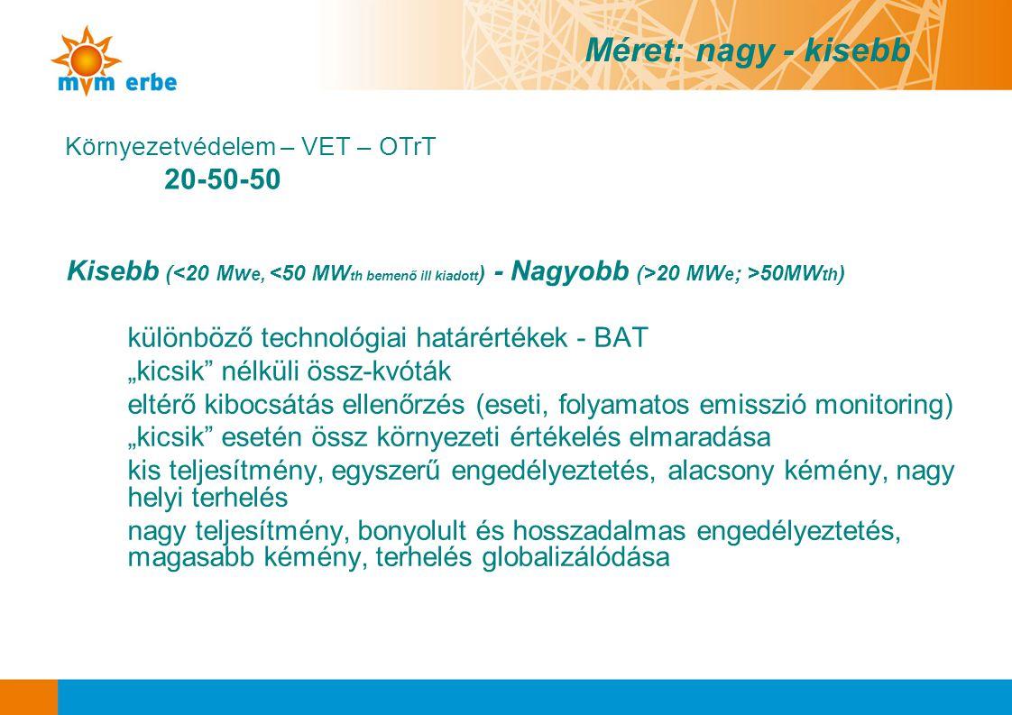 """Kisebb ( 20 MW e ; >50MW th ) különböző technológiai határértékek - BAT """"kicsik"""" nélküli össz-kvóták eltérő kibocsátás ellenőrzés (eseti, folyamatos e"""
