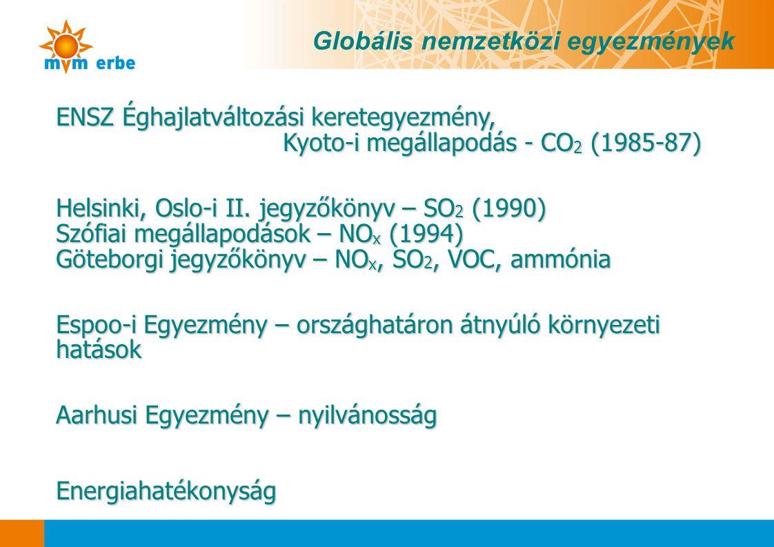 Globális nemzetközi egyezmények ENSZ Éghajlatváltozási keretegyezmény, Kyoto-i megállapodás - CO 2 (1985-87) Helsinki, Oslo-i II. jegyzőkönyv – SO 2 (