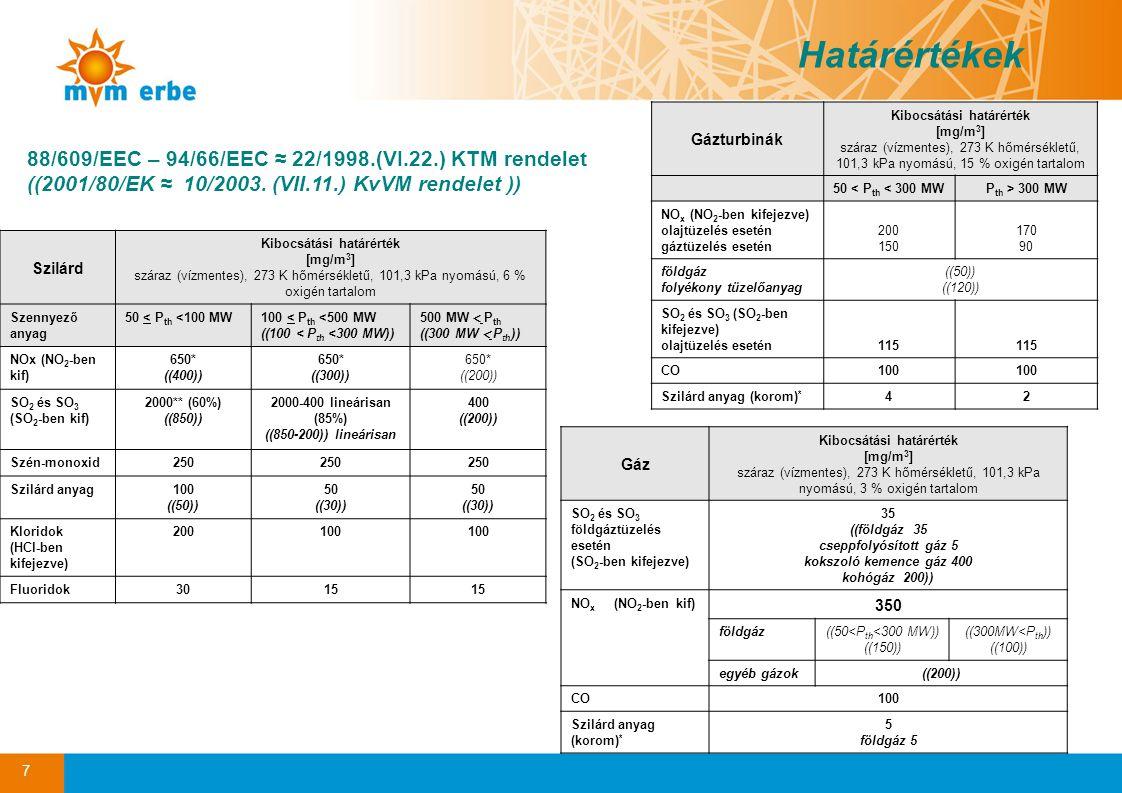 7 Szilárd Kibocsátási határérték [mg/m 3 ] száraz (vízmentes), 273 K hőmérsékletű, 101,3 kPa nyomású, 6 % oxigén tartalom Szennyező anyag 50 < P th <1