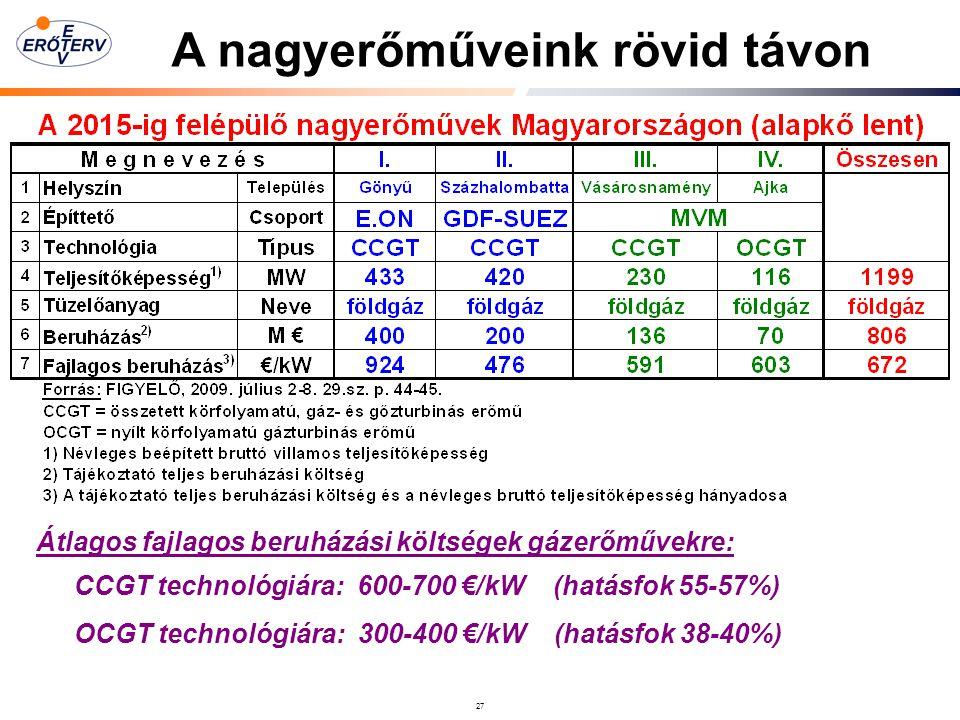 27 A nagyerőműveink rövid távon Átlagos fajlagos beruházási költségek gázerőművekre: CCGT technológiára: 600-700 €/kW (hatásfok 55-57%) OCGT technológiára: 300-400 €/kW (hatásfok 38-40%)