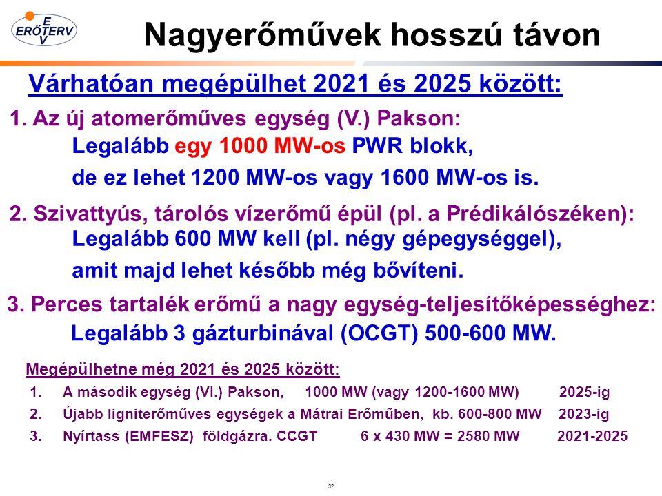 32 Nagyerőművek hosszú távon Megépülhetne még 2021 és 2025 között: 1.A második egység (VI.) Pakson, 1000 MW (vagy 1200-1600 MW) 2025-ig 2.Újabb ligniterőműves egységek a Mátrai Erőműben, kb.