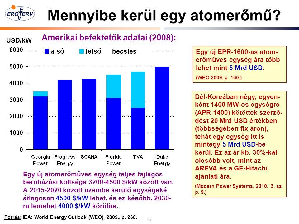 34 Forrás: IEA: World Energy Outlook (WEO), 2009., p.