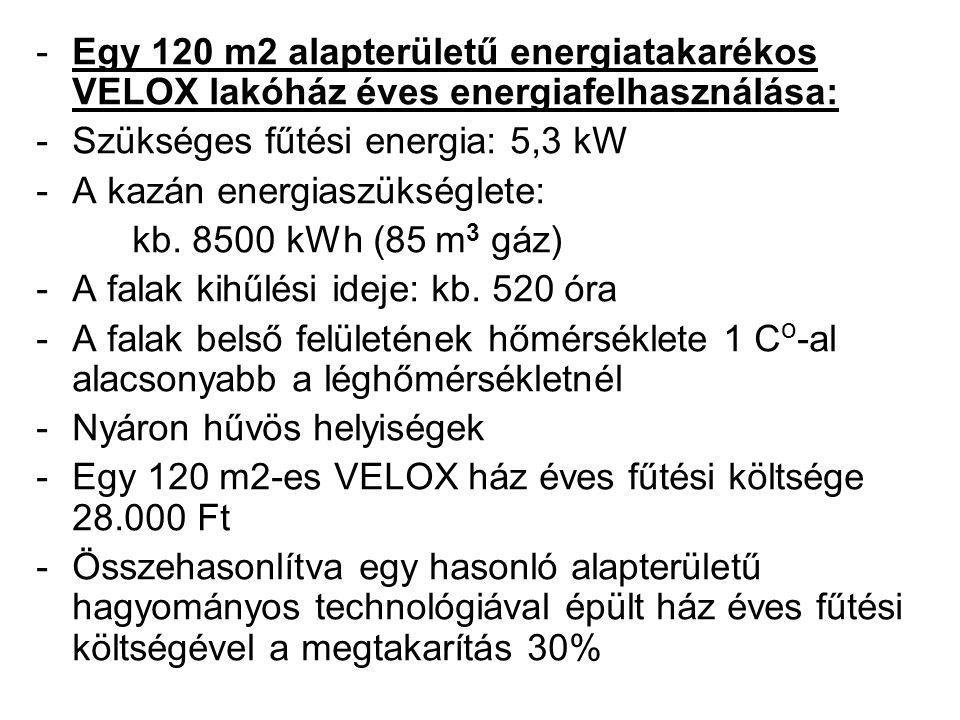 -Egy 120 m2 alapterületű energiatakarékos VELOX lakóház éves energiafelhasználása: -Szükséges fűtési energia: 5,3 kW -A kazán energiaszükséglete: kb.