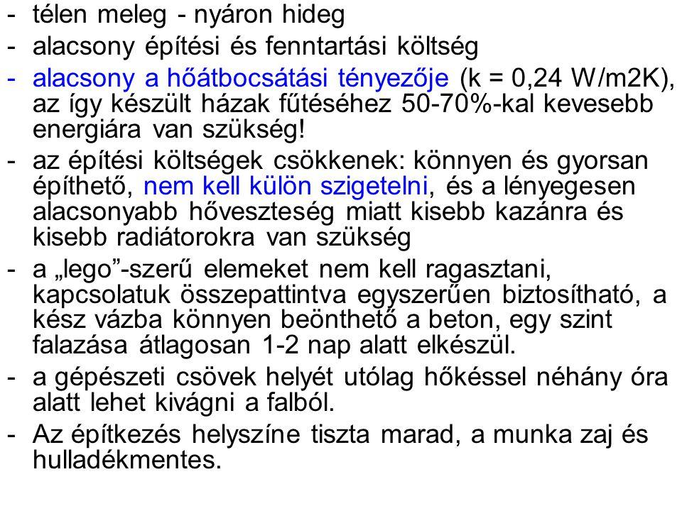 -télen meleg - nyáron hideg -alacsony építési és fenntartási költség -alacsony a hőátbocsátási tényezője (k = 0,24 W/m2K), az így készült házak fűtésé