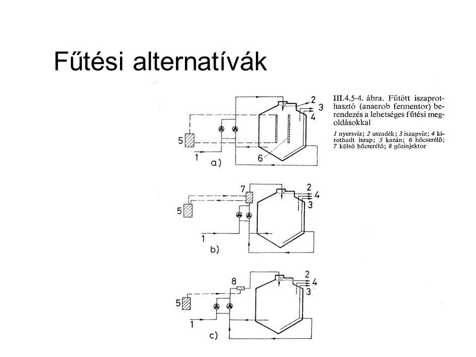 Fűtési alternatívák 17
