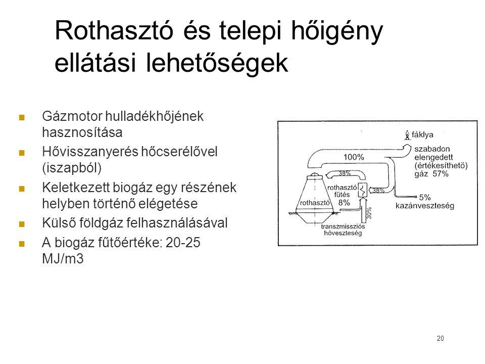 Rothasztó és telepi hőigény ellátási lehetőségek Gázmotor hulladékhőjének hasznosítása Hővisszanyerés hőcserélővel (iszapból) Keletkezett biogáz egy r