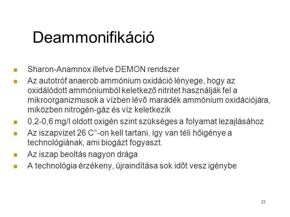 Deammonifikáció Sharon-Anamnox illetve DEMON rendszer Az autotróf anaerob ammónium oxidáció lényege, hogy az oxidálódott ammóniumból keletkező nitrite