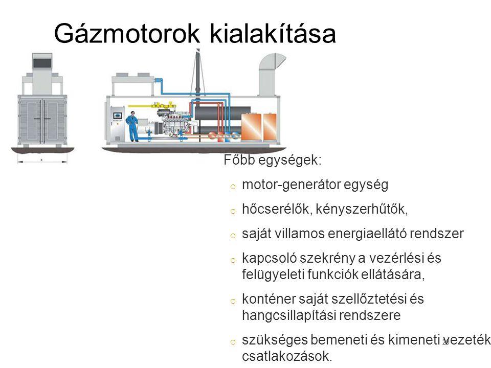Gázmotorok kialakítása 29 Főbb egységek: o motor-generátor egység o hőcserélők, kényszerhűtők, o saját villamos energiaellátó rendszer o kapcsoló szekrény a vezérlési és felügyeleti funkciók ellátására, o konténer saját szellőztetési és hangcsillapítási rendszere o szükséges bemeneti és kimeneti vezeték csatlakozások.