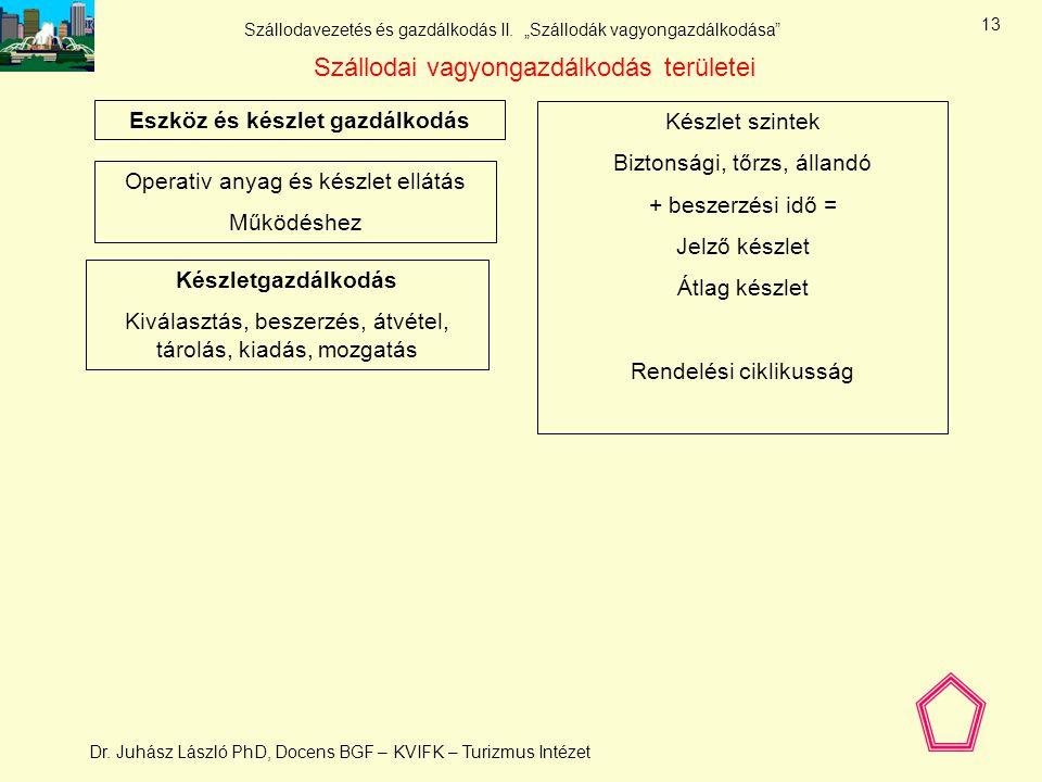 """Szállodavezetés és gazdálkodás II. """"Szállodák vagyongazdálkodása"""" Dr. Juhász László PhD, Docens BGF – KVIFK – Turizmus Intézet 12 Szállodai vagyon sza"""
