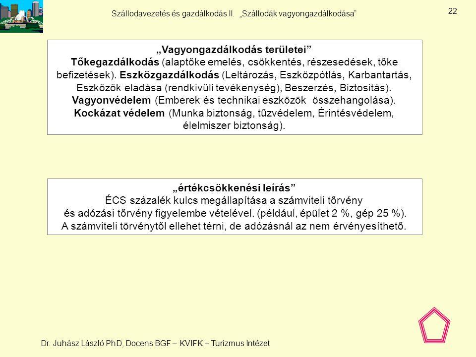 """Szállodavezetés és gazdálkodás II. """"Szállodák vagyongazdálkodása"""" Dr. Juhász László PhD, Docens BGF – KVIFK – Turizmus Intézet 21 vezetői döntések bef"""
