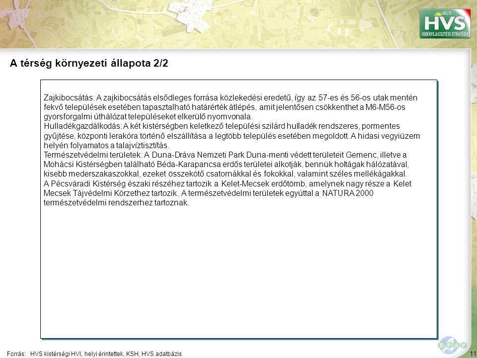11 Zajkibocsátás: A zajkibocsátás elsődleges forrása közlekedési eredetű, így az 57-es és 56-os utak mentén fekvő települések esetében tapasztalható határérték átlépés, amit jelentősen csökkenthet a M6-M56-os gyorsforgalmi úthálózat településeket elkerülő nyomvonala.