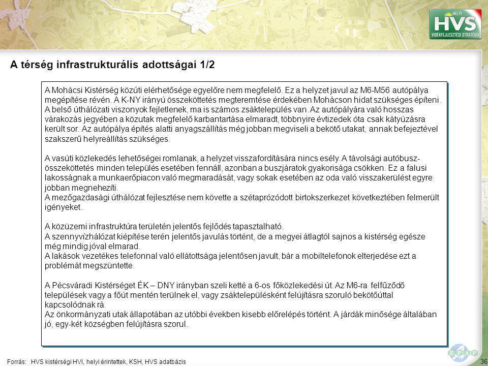 36 A Mohácsi Kistérség közúti elérhetősége egyelőre nem megfelelő.