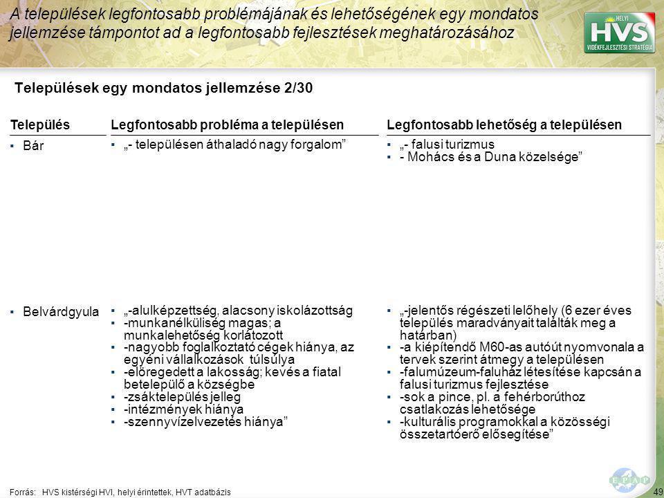 """49 Települések egy mondatos jellemzése 2/30 A települések legfontosabb problémájának és lehetőségének egy mondatos jellemzése támpontot ad a legfontosabb fejlesztések meghatározásához Forrás:HVS kistérségi HVI, helyi érintettek, HVT adatbázis TelepülésLegfontosabb probléma a településen ▪Bár ▪""""- településen áthaladó nagy forgalom ▪Belvárdgyula ▪""""-alulképzettség, alacsony iskolázottság ▪-munkanélküliség magas; a munkalehetőség korlátozott ▪-nagyobb foglalkoztató cégek hiánya, az egyéni vállalkozások túlsúlya ▪-elöregedett a lakosság; kevés a fiatal betelepülő a községbe ▪-zsáktelepülés jelleg ▪-intézmények hiánya ▪-szennyvízelvezetés hiánya Legfontosabb lehetőség a településen ▪""""- falusi turizmus ▪- Mohács és a Duna közelsége ▪""""-jelentős régészeti lelőhely (6 ezer éves település maradványait találták meg a határban) ▪-a kiépítendő M60-as autóút nyomvonala a tervek szerint átmegy a településen ▪-falumúzeum-faluház létesítése kapcsán a falusi turizmus fejlesztése ▪-sok a pince, pl."""
