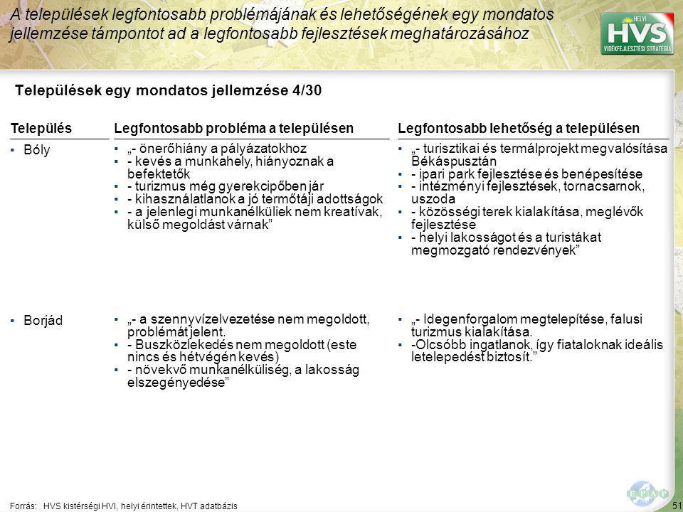 """51 Települések egy mondatos jellemzése 4/30 A települések legfontosabb problémájának és lehetőségének egy mondatos jellemzése támpontot ad a legfontosabb fejlesztések meghatározásához Forrás:HVS kistérségi HVI, helyi érintettek, HVT adatbázis TelepülésLegfontosabb probléma a településen ▪Bóly ▪""""- önerőhiány a pályázatokhoz ▪- kevés a munkahely, hiányoznak a befektetők ▪- turizmus még gyerekcipőben jár ▪- kihasználatlanok a jó termőtáji adottságok ▪- a jelenlegi munkanélküliek nem kreatívak, külső megoldást várnak ▪Borjád ▪""""- a szennyvízelvezetése nem megoldott, problémát jelent."""
