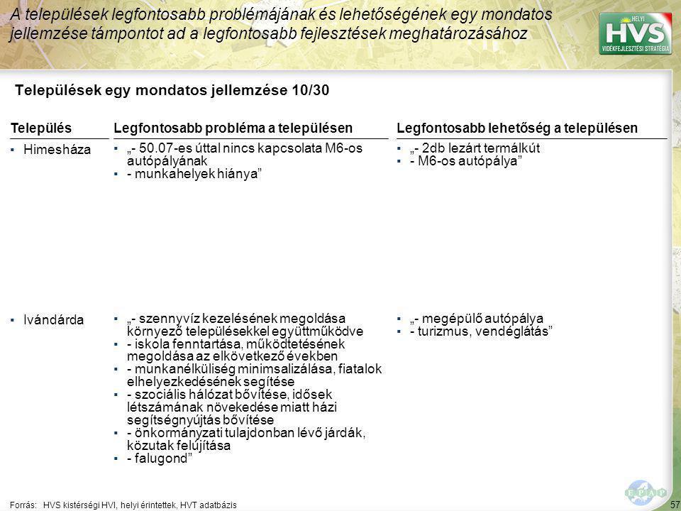 """57 Települések egy mondatos jellemzése 10/30 A települések legfontosabb problémájának és lehetőségének egy mondatos jellemzése támpontot ad a legfontosabb fejlesztések meghatározásához Forrás:HVS kistérségi HVI, helyi érintettek, HVT adatbázis TelepülésLegfontosabb probléma a településen ▪Himesháza ▪""""- 50.07-es úttal nincs kapcsolata M6-os autópályának ▪- munkahelyek hiánya ▪Ivándárda ▪""""- szennyvíz kezelésének megoldása környező településekkel együttműködve ▪- iskola fenntartása, működtetésének megoldása az elkövetkező években ▪- munkanélküliség minimsalizálása, fiatalok elhelyezkedésének segítése ▪- szociális hálózat bővítése, idősek létszámának növekedése miatt házi segítségnyújtás bővítése ▪- önkormányzati tulajdonban lévő járdák, közutak felújítása ▪- falugond Legfontosabb lehetőség a településen ▪""""- 2db lezárt termálkút ▪- M6-os autópálya ▪""""- megépülő autópálya ▪- turizmus, vendéglátás"""