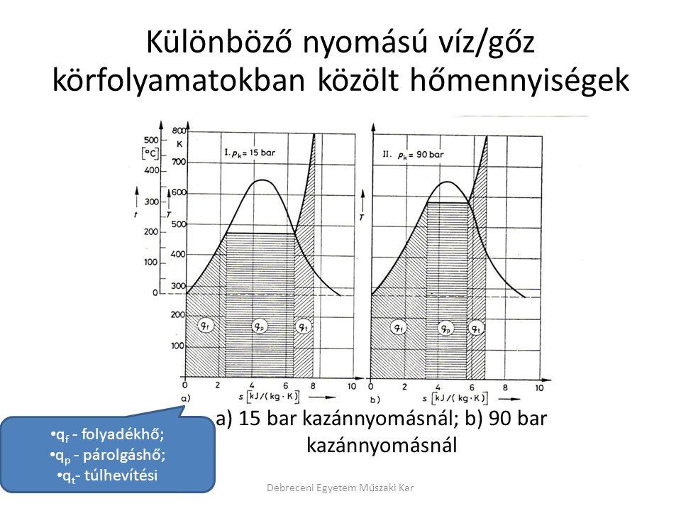 a) 15 bar kazánnyomásnál; b) 90 bar kazánnyomásnál Debreceni Egyetem Műszaki Kar Különböző nyomású víz/gőz körfolyamatokban közölt hőmennyiségek q f -