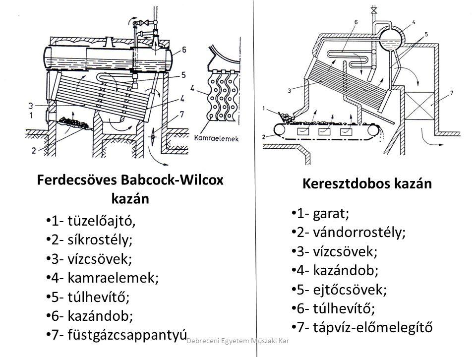 Ferdecsöves Babcock-Wilcox kazán Keresztdobos kazán 1- garat; 2- vándorrostély; 3- vízcsövek; 4- kazándob; 5- ejtőcsövek; 6- túlhevítő; 7- tápvíz-előm