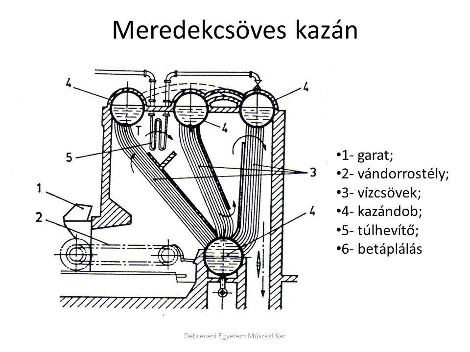 1- garat; 2- vándorrostély; 3- vízcsövek; 4- kazándob; 5- túlhevítő; 6- betáplálás Debreceni Egyetem Műszaki Kar Meredekcsöves kazán