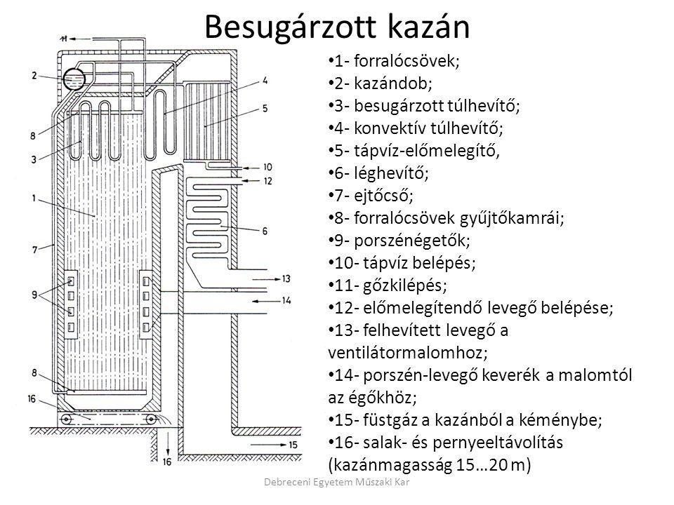 1- forralócsövek; 2- kazándob; 3- besugárzott túlhevítő; 4- konvektív túlhevítő; 5- tápvíz-előmelegítő, 6- léghevítő; 7- ejtőcső; 8- forralócsövek gyű
