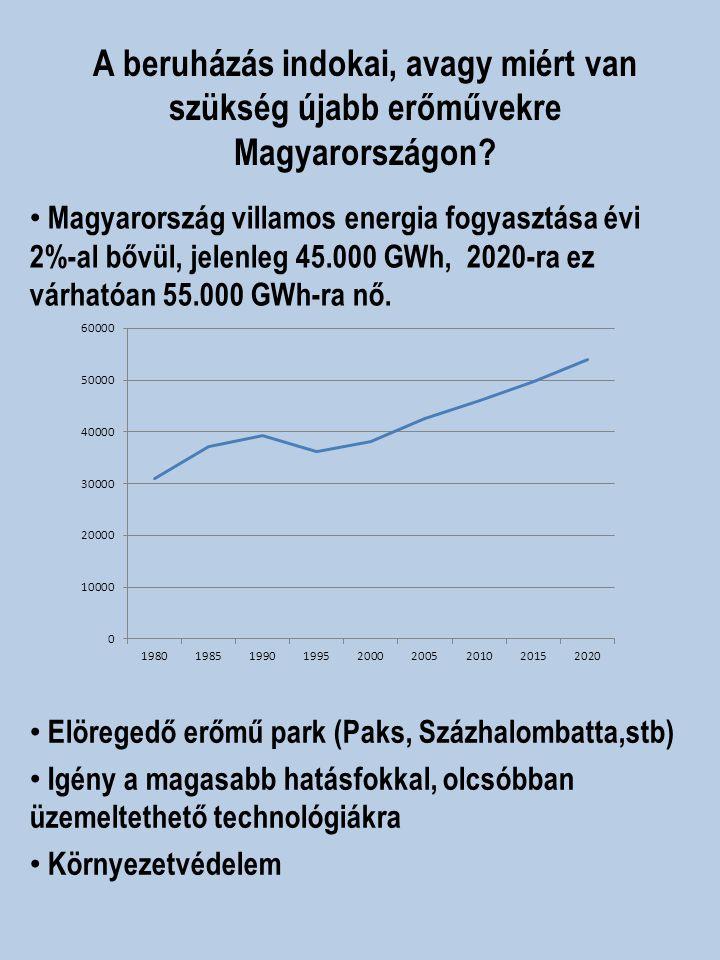 A beruházás indokai, avagy miért van szükség újabb erőművekre Magyarországon? Magyarország villamos energia fogyasztása évi 2%-al bővül, jelenleg 45.0
