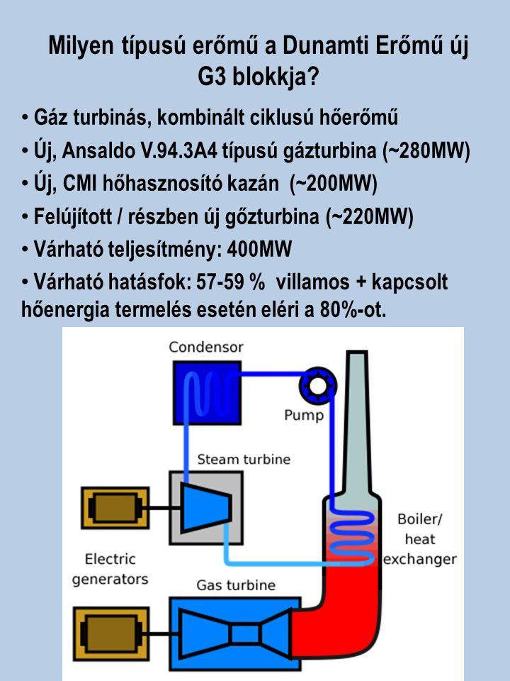 Milyen típusú erőmű a Dunamti Erőmű új G3 blokkja? Gáz turbinás, kombinált ciklusú hőerőmű Új, Ansaldo V.94.3A4 típusú gázturbina (~280MW) Új, CMI hőh