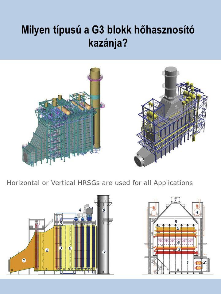 Milyen típusú a G3 blokk hőhasznosító kazánja?