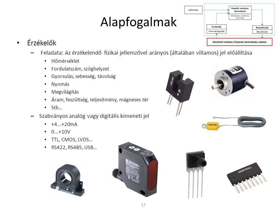 Alapfogalmak Érzékelők – Feladata: Az érzékelendő fizikai jellemzővel arányos (általában villamos) jel előállítása Hőmérséklet Fordulatszám, szöghelyzet Gyorsulás, sebesség, távolság Nyomás Megvilágítás Áram, feszültség, teljesítmény, mágneses tér Stb… – Szabványos analóg vagy digitális kimeneti jel +4...+20mA 0...+10V TTL, CMOS, LVDS… RS422, RS485, USB… 17