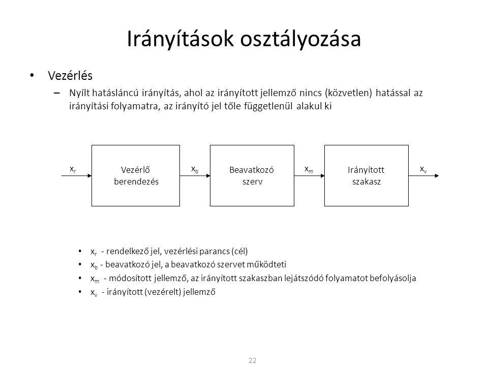 Irányítások osztályozása Vezérlés – Nyílt hatásláncú irányítás, ahol az irányított jellemző nincs (közvetlen) hatással az irányítási folyamatra, az irányító jel tőle függetlenül alakul ki x r - rendelkező jel, vezérlési parancs (cél) x b - beavatkozó jel, a beavatkozó szervet működteti x m - módosított jellemző, az irányított szakaszban lejátszódó folyamatot befolyásolja x v - irányított (vezérelt) jellemző 22 Vezérlő berendezés Irányított szakasz xrxr Beavatkozó szerv xbxb xmxm xvxv