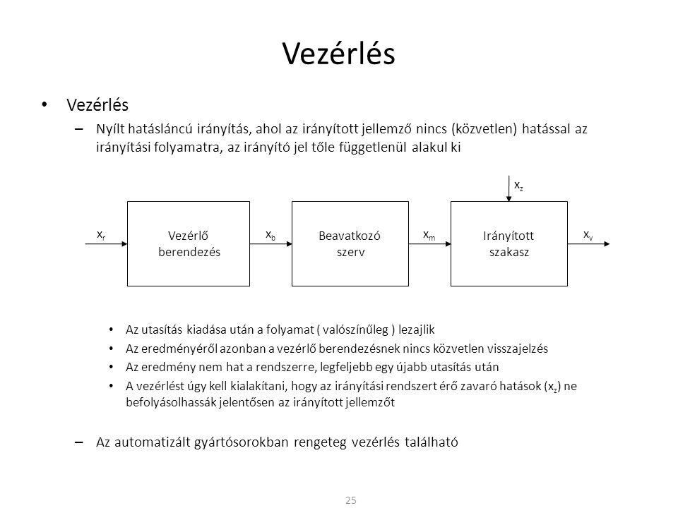 Vezérlés – Nyílt hatásláncú irányítás, ahol az irányított jellemző nincs (közvetlen) hatással az irányítási folyamatra, az irányító jel tőle független