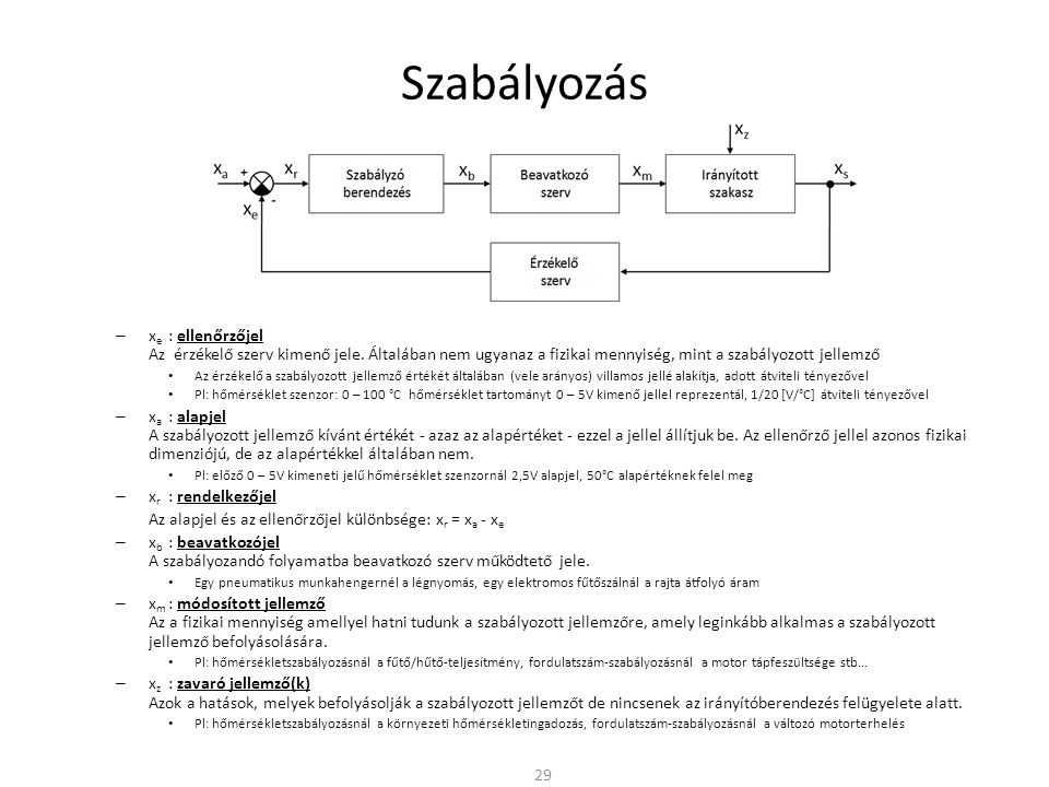 Szabályozás – x e : ellenőrzőjel Az érzékelő szerv kimenő jele. Általában nem ugyanaz a fizikai mennyiség, mint a szabályozott jellemző Az érzékelő a
