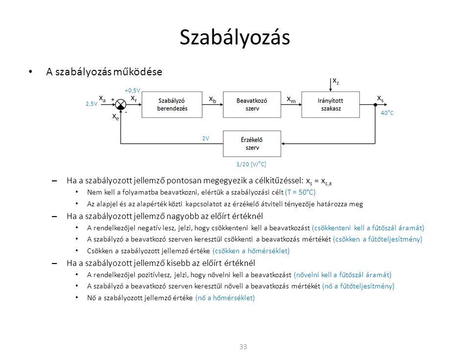 Szabályozás A szabályozás működése – Ha a szabályozott jellemző pontosan megegyezik a célkitűzéssel: x s = x s,a Nem kell a folyamatba beavatkozni, elértük a szabályozási célt (T = 50°C) Az alapjel és az alapérték közti kapcsolatot az érzékelő átviteli tényezője határozza meg – Ha a szabályozott jellemző nagyobb az előírt értéknél A rendelkezőjel negatív lesz, jelzi, hogy csökkenteni kell a beavatkozást (csökkenteni kell a fűtőszál áramát) A szabályzó a beavatkozó szerven keresztül csökkenti a beavatkozás mértékét (csökken a fűtőteljesítmény) Csökken a szabályozott jellemző értéke (csökken a hőmérséklet) – Ha a szabályozott jellemző kisebb az előírt értéknél A rendelkezőjel pozitívlesz, jelzi, hogy növelni kell a beavatkozást (növelni kell a fűtőszál áramát) A szabályzó a beavatkozó szerven keresztül növeli a beavatkozás mértékét (nő a fűtőteljesítmény) Nő a szabályozott jellemző értéke (nő a hőmérséklet) 33 1/20 [V/°C] 40°C 2V 2,5V +0,5V