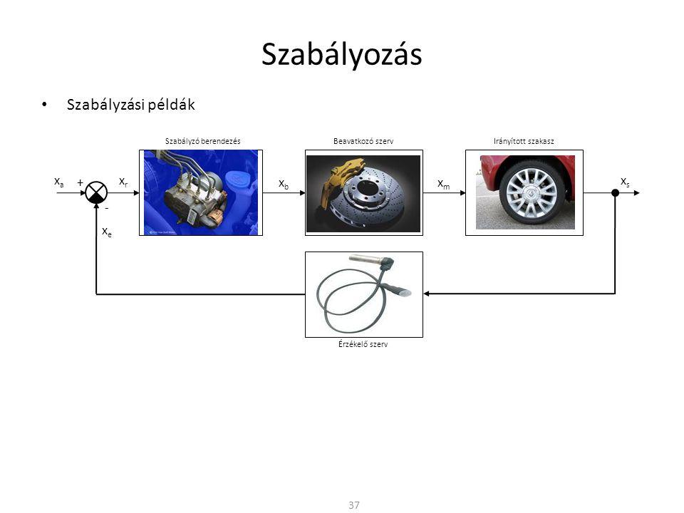 Szabályzási példák Szabályozás 37 Szabályzó berendezés Irányított szakasz xrxr Beavatkozó szerv xbxb xmxm xsxs Érzékelő szerv + - xaxa xexe Szabályzó