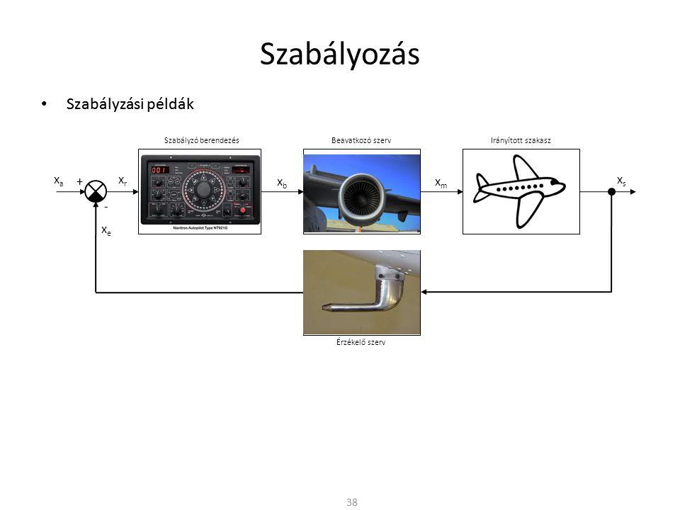 Szabályzási példák Szabályozás 38 Szabályzó berendezés Irányított szakasz xrxr Beavatkozó szerv xbxb xmxm xsxs Érzékelő szerv + - xaxa xexe Szabályzás