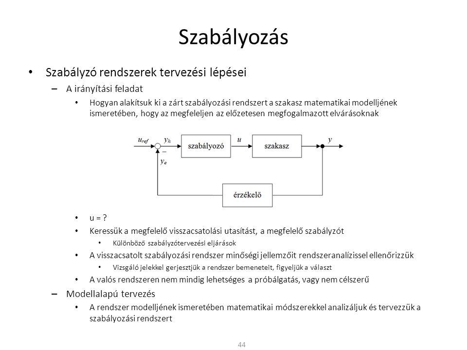 Szabályzó rendszerek tervezési lépései – A irányítási feladat Hogyan alakítsuk ki a zárt szabályozási rendszert a szakasz matematikai modelljének isme