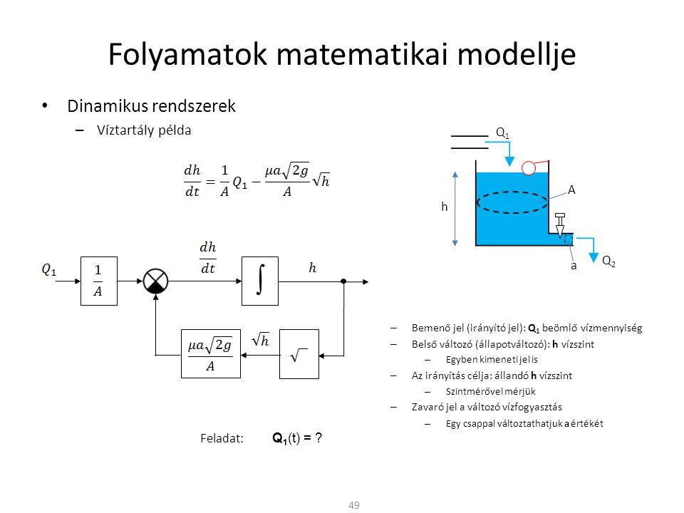 Dinamikus rendszerek – Víztartály példa Folyamatok matematikai modellje 49 Q1Q1 h A a Q2Q2 ∫ – Bemenő jel (irányító jel): Q 1 beömlő vízmennyiség – Belső változó (állapotváltozó): h vízszint – Egyben kimeneti jel is – Az irányítás célja: állandó h vízszint – Szintmérővel mérjük – Zavaró jel a változó vízfogyasztás – Egy csappal változtathatjuk a értékét Feladat: Q 1 (t) = ?