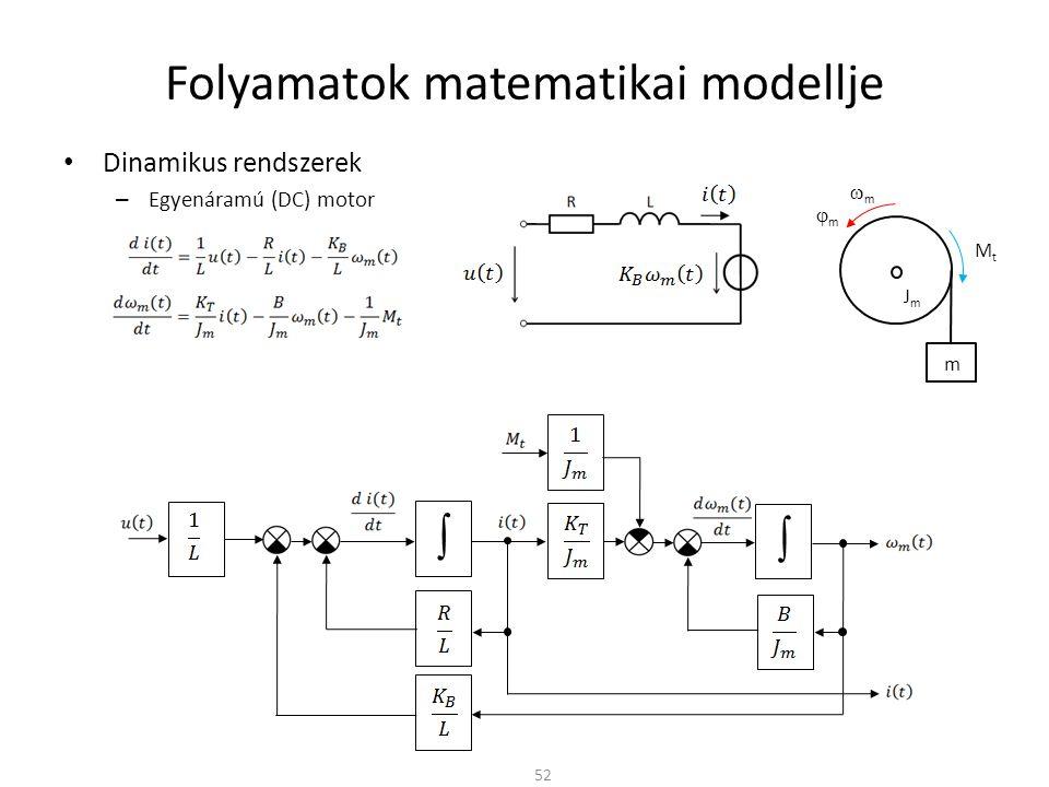 Dinamikus rendszerek – Egyenáramú (DC) motor Folyamatok matematikai modellje 52 mm mm MtMt JmJm m ∫ ∫