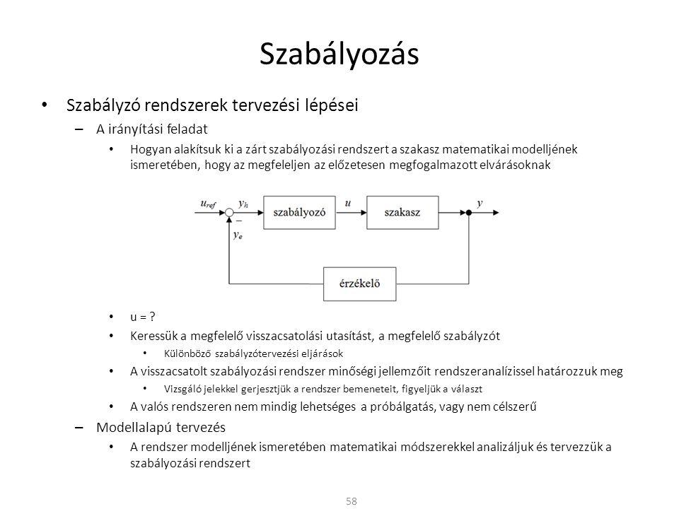 Szabályzó rendszerek tervezési lépései – A irányítási feladat Hogyan alakítsuk ki a zárt szabályozási rendszert a szakasz matematikai modelljének ismeretében, hogy az megfeleljen az előzetesen megfogalmazott elvárásoknak u = .