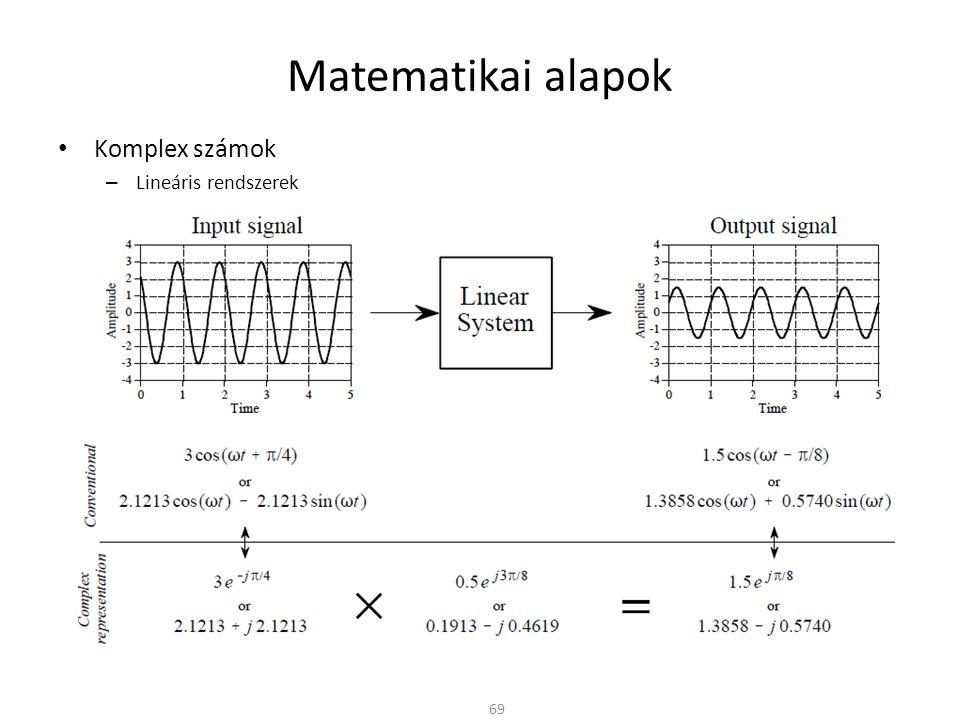 Matematikai alapok Komplex számok – Lineáris rendszerek 69
